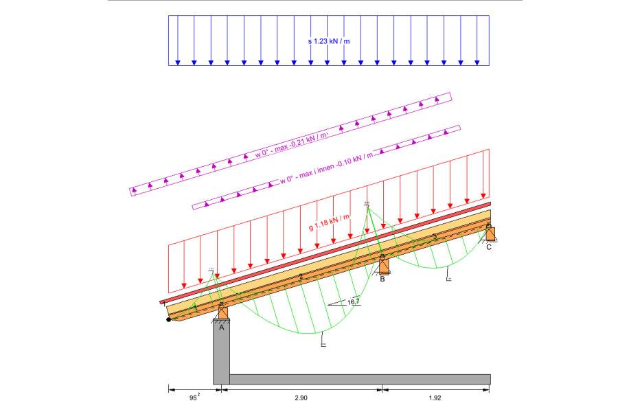 calcul structure terrasse bois emprise au sol du rdc duune maison with calcul structure. Black Bedroom Furniture Sets. Home Design Ideas